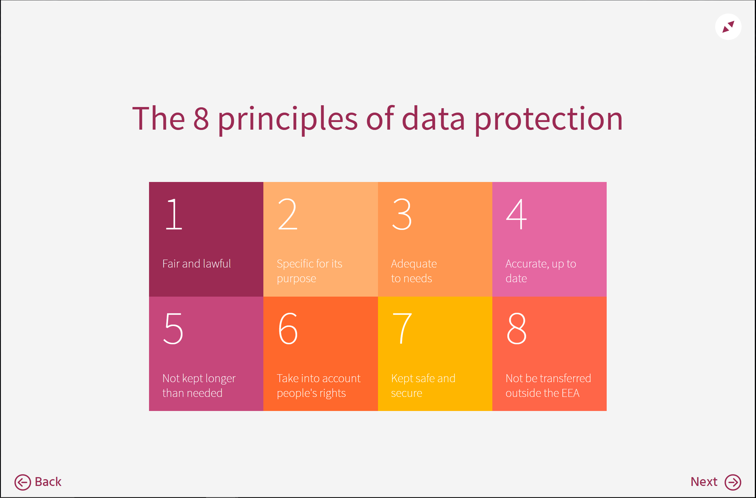 The Eight Principles Of Data Protection