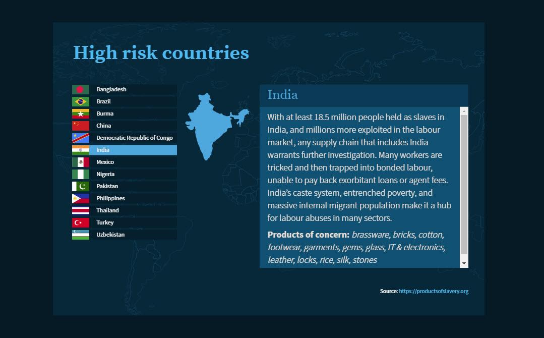 High risk countries screenshot