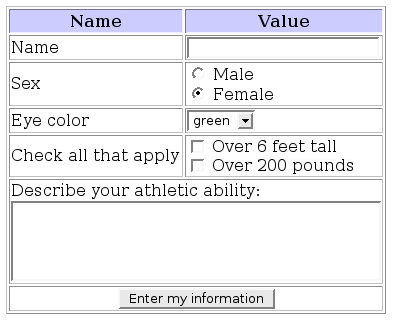 Sample Web Form with Personal Information