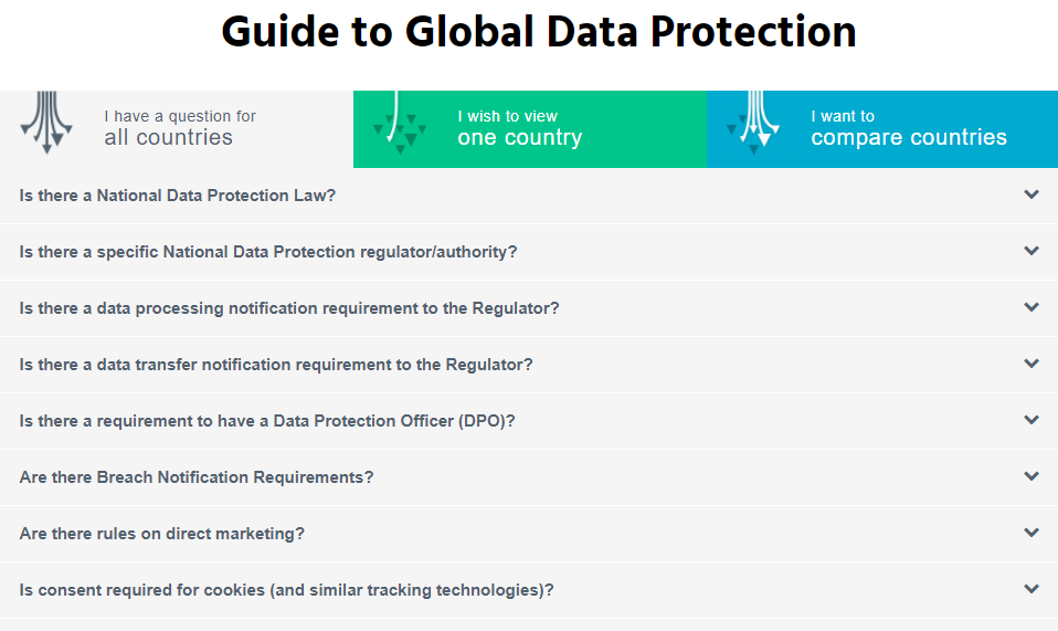 Screenshot from latest data protection module to be added to the course