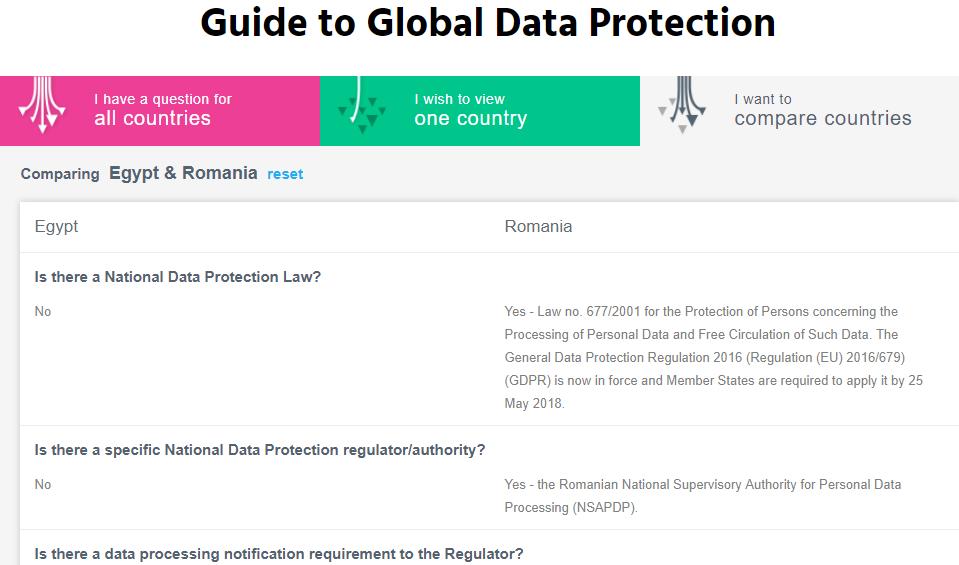 Screenshot of new data protection module