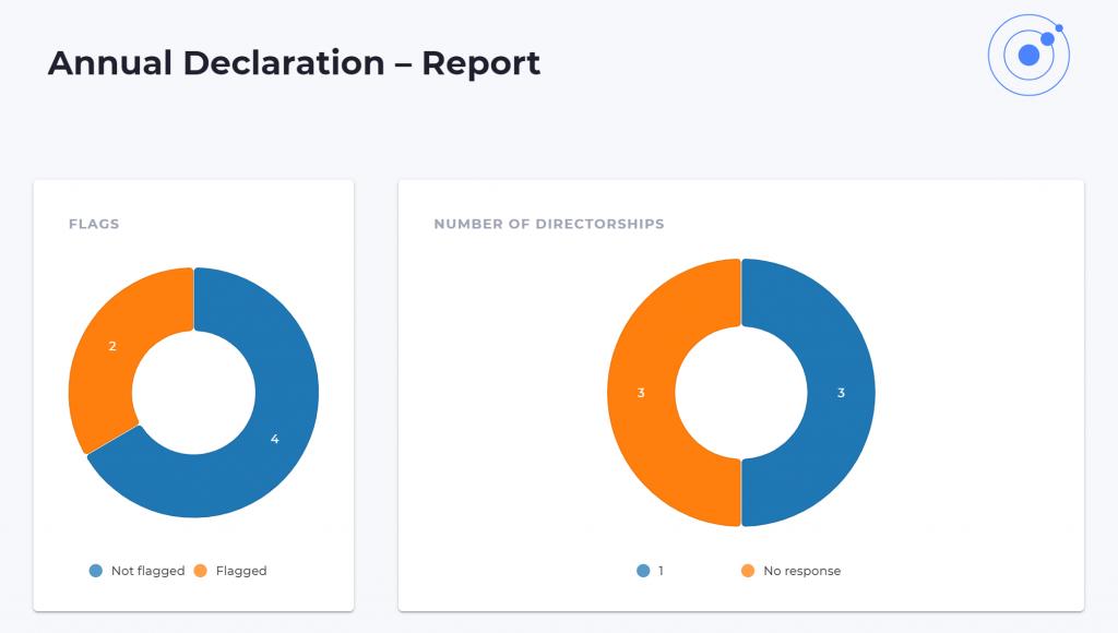 Annual declaration reporting screenshot