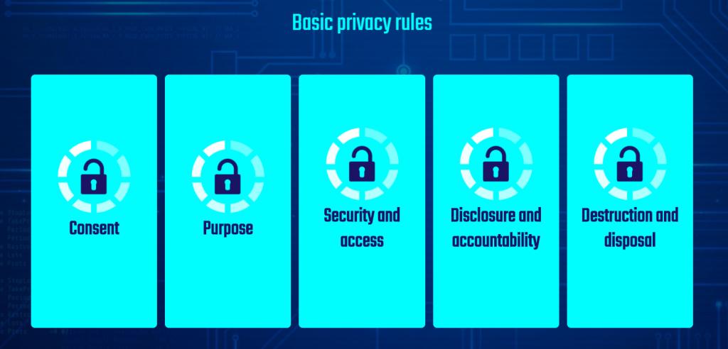 The five data principles