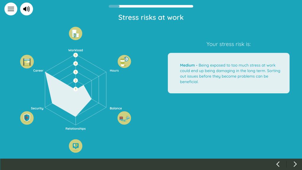 Mental health stress at work test