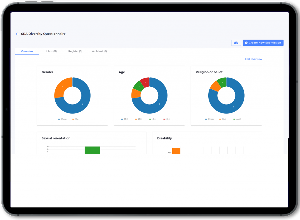 SRA diversity survey - Screenshot dashboard