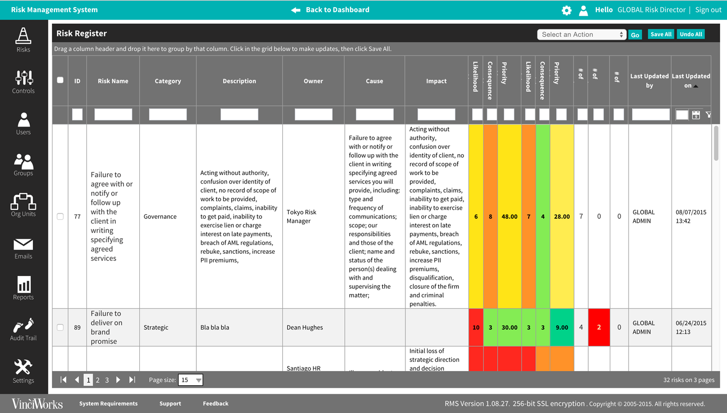 Risk management management system vinciworks for Hazard risk register template